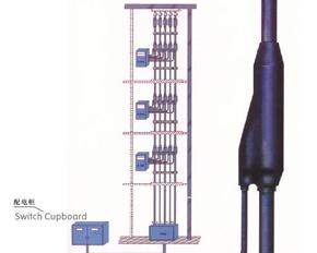 预制式分支电缆